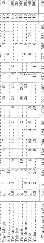 [ocr errors][ocr errors][ocr errors][ocr errors][subsumed][ocr errors][subsumed][ocr errors][subsumed][subsumed][subsumed][subsumed][subsumed][ocr errors][ocr errors]