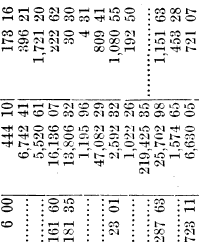 [subsumed][ocr errors][ocr errors][ocr errors][ocr errors][ocr errors]