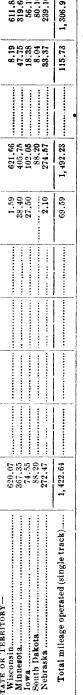 [merged small][ocr errors][merged small][merged small][merged small][merged small][merged small][merged small][ocr errors][ocr errors][merged small][merged small][merged small]