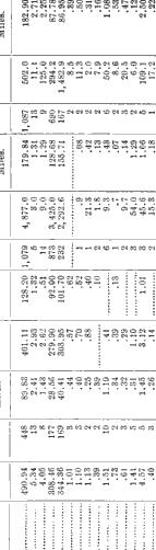 [ocr errors][ocr errors][merged small][merged small][merged small][ocr errors][ocr errors][ocr errors][ocr errors][ocr errors][merged small][merged small][merged small][ocr errors][ocr errors][ocr errors][ocr errors][merged small][ocr errors][ocr errors][ocr errors][merged small][ocr errors][ocr errors][ocr errors][ocr errors]