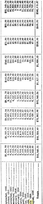 [merged small][merged small][merged small][merged small][merged small][merged small][merged small][ocr errors][ocr errors][merged small][merged small][merged small][merged small][merged small][merged small][ocr errors][ocr errors][merged small][ocr errors][merged small][merged small][merged small][merged small]