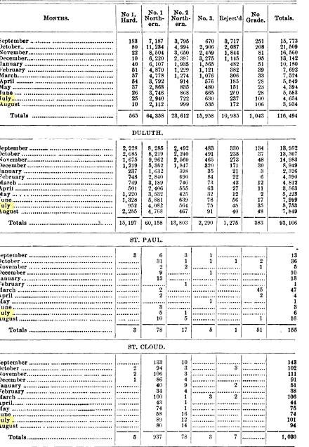 [merged small][merged small][ocr errors][merged small][ocr errors][ocr errors][merged small][ocr errors][merged small][ocr errors][merged small][merged small][ocr errors][ocr errors][ocr errors][ocr errors][ocr errors][ocr errors][merged small][merged small][merged small][ocr errors][ocr errors][merged small][merged small][merged small][merged small][merged small][merged small][ocr errors][merged small][merged small][merged small][merged small][merged small][merged small][merged small][merged small][merged small][merged small][merged small][merged small][merged small][merged small][merged small][ocr errors][ocr errors][merged small][ocr errors][ocr errors][merged small][ocr errors][ocr errors][merged small][merged small][ocr errors][ocr errors][ocr errors][ocr errors][ocr errors][merged small][ocr errors][ocr errors][merged small][ocr errors][ocr errors][ocr errors][ocr errors][ocr errors][merged small][ocr errors][ocr errors][ocr errors][ocr errors][merged small][merged small][ocr errors][merged small][ocr errors][merged small][ocr errors][merged small][merged small][merged small][merged small][merged small][merged small][merged small][merged small][merged small][ocr errors][merged small][ocr errors][merged small][merged small][ocr errors][ocr errors][ocr errors][merged small][merged small][ocr errors][ocr errors][ocr errors][ocr errors][merged small][merged small][merged small][merged small][merged small][merged small][merged small][merged small][ocr errors][ocr errors][ocr errors][merged small][ocr errors][ocr errors][merged small]