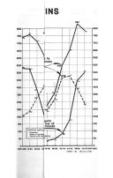Indeks
