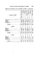 Halaman 239