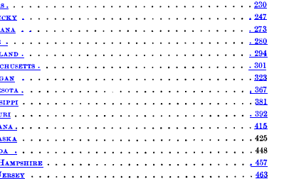 [merged small][merged small][ocr errors][merged small][merged small][ocr errors][merged small][merged small][ocr errors][merged small][ocr errors][merged small][merged small][merged small][merged small]