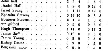 [ocr errors][merged small][ocr errors][ocr errors][ocr errors][merged small][merged small][merged small][merged small]