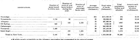 [merged small][merged small][merged small][merged small][merged small][merged small][merged small][merged small][merged small][merged small][ocr errors][merged small][merged small][ocr errors][ocr errors][merged small][ocr errors][ocr errors][table]