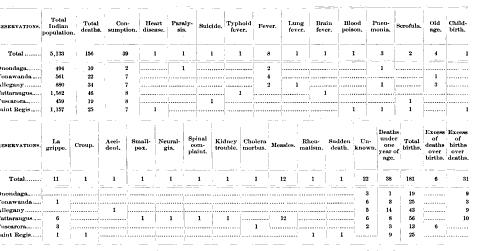 [merged small][merged small][merged small][merged small][merged small][merged small][merged small][merged small][merged small][merged small][merged small][merged small][merged small][merged small][merged small][merged small][ocr errors][merged small][ocr errors][ocr errors][ocr errors][ocr errors][ocr errors][ocr errors][ocr errors][merged small][ocr errors][merged small][merged small][merged small][merged small][merged small][merged small][merged small][merged small][merged small][merged small][merged small][merged small][merged small][merged small][ocr errors][ocr errors][ocr errors][merged small][merged small][ocr errors][ocr errors][ocr errors][merged small][merged small][ocr errors][ocr errors][merged small][merged small]