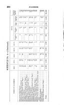 Halaman 390
