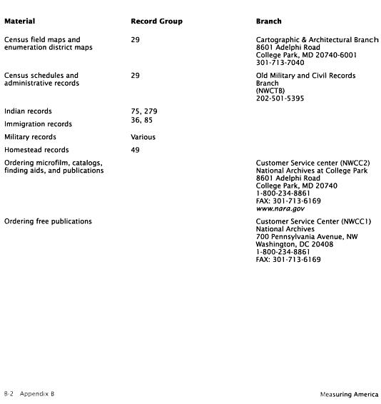 [merged small][merged small][merged small][merged small][merged small][merged small][ocr errors][merged small][merged small][merged small][merged small][merged small][ocr errors][merged small][merged small][merged small][merged small]