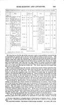 Halaman 219