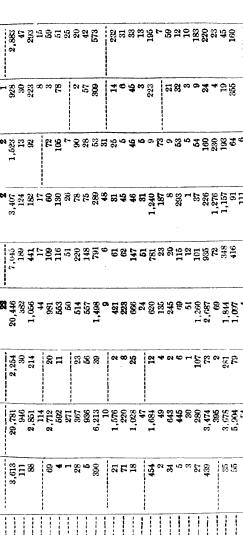 [merged small][merged small][merged small][merged small][merged small][merged small][merged small][merged small][merged small][merged small][merged small][merged small][subsumed][merged small][merged small][subsumed][merged small][ocr errors][merged small][merged small][merged small]