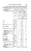 Halaman 591
