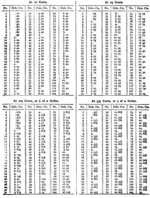 [table][ocr errors][table][merged small][table][table]