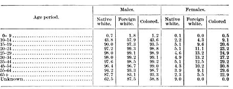 [merged small][merged small][merged small][merged small][merged small][merged small][merged small][merged small][merged small][merged small][ocr errors][ocr errors][ocr errors][merged small][ocr errors][ocr errors][ocr errors][ocr errors][ocr errors][ocr errors]