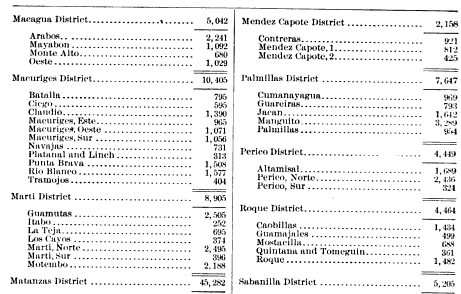 [merged small][merged small][merged small][merged small][ocr errors][merged small][ocr errors][merged small][ocr errors][merged small][merged small][merged small][ocr errors][merged small][ocr errors][merged small][ocr errors][merged small][merged small][ocr errors][merged small][ocr errors][merged small][ocr errors][merged small][ocr errors][merged small][ocr errors][merged small][ocr errors][merged small][merged small][merged small][merged small]
