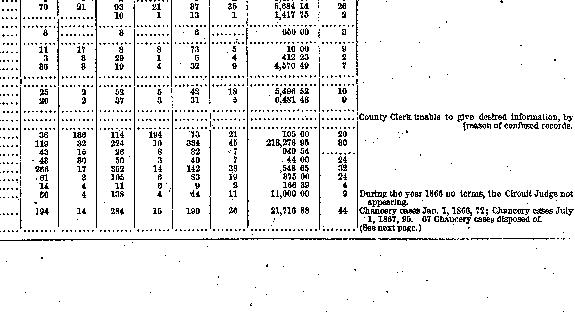 [subsumed][subsumed][ocr errors][ocr errors][ocr errors][subsumed][ocr errors][merged small][ocr errors][merged small][ocr errors][ocr errors][subsumed][merged small][ocr errors][ocr errors][subsumed][ocr errors][ocr errors][ocr errors][ocr errors][merged small][merged small][merged small][merged small][subsumed][merged small][ocr errors][ocr errors][merged small][ocr errors]