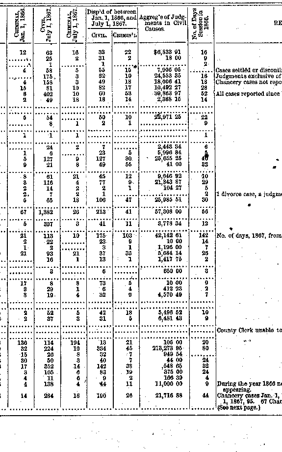 [ocr errors][graphic][merged small]
