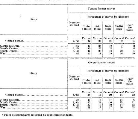 [graphic][table][table][merged small]