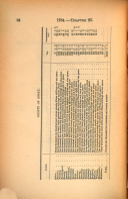 Halaman 64