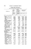 Halaman 112
