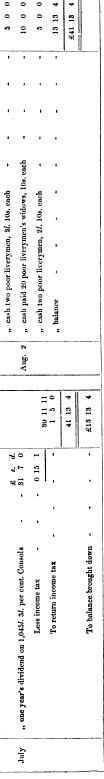 [merged small][merged small][ocr errors][ocr errors][merged small][merged small][merged small][merged small][merged small][merged small][merged small][merged small][merged small][merged small][merged small][merged small][merged small][merged small][merged small][ocr errors][merged small][merged small][merged small][merged small]