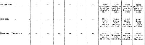 [merged small][merged small][merged small][ocr errors][merged small][merged small][merged small][ocr errors][ocr errors][merged small]