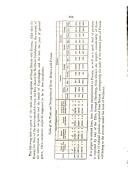 Halaman 284
