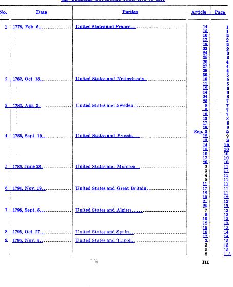 [merged small][merged small][merged small][merged small][merged small][merged small][merged small][merged small][merged small][merged small][merged small][subsumed][merged small][merged small][merged small][merged small][merged small][merged small][ocr errors][merged small][merged small][merged small][merged small][merged small][merged small][merged small][merged small][merged small][merged small][merged small][merged small][subsumed][merged small][merged small][merged small][subsumed][merged small]