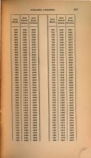 Halaman 127