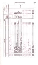 Halaman 289