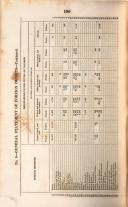 Halaman 196