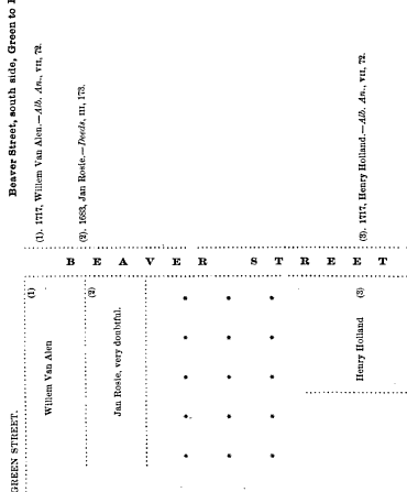 [ocr errors][ocr errors][ocr errors][merged small][ocr errors][ocr errors][merged small][merged small][table]