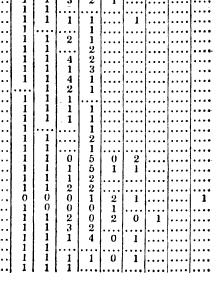[merged small][ocr errors][merged small][merged small][merged small][merged small][ocr errors][merged small][merged small][merged small][ocr errors][merged small][merged small][merged small][ocr errors][merged small][merged small][merged small][merged small]