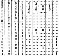 [merged small][merged small][merged small][ocr errors][ocr errors][merged small][merged small][merged small][ocr errors][merged small][ocr errors]