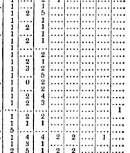[merged small][merged small][merged small][merged small][merged small][ocr errors][merged small][ocr errors][ocr errors]