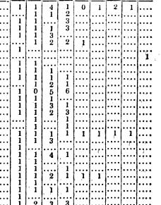 [merged small][merged small][merged small][ocr errors][merged small][merged small][merged small][ocr errors][merged small][merged small][merged small][merged small][merged small][ocr errors][merged small][merged small][merged small][ocr errors]