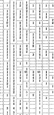 [merged small][merged small][ocr errors][merged small][merged small][merged small][merged small][merged small][ocr errors][merged small][merged small][merged small][merged small][ocr errors]
