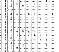 [merged small][ocr errors][merged small][ocr errors][merged small][merged small][merged small][merged small][merged small][merged small][ocr errors]